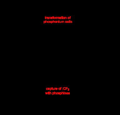 Modern Carbonyl Olefination: Methods and Applications