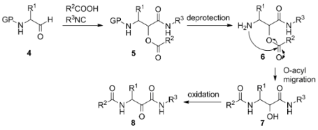 Isocyanide-based multicomponent reactions towards cyclic