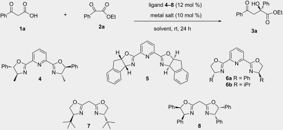 A convenient enantioselective decarboxylative aldol