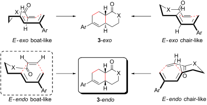 ene yne metathesis mechanism Studies on the mechanism of enyne metathesis steven thomas diver, suny at buffalo and jerome b keister, suny at buffalo  mechanism of ene-yne metathesis.