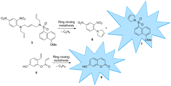 olefin metathesis in carbohydrate chemistry