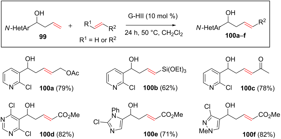 cross metathesis acrylate