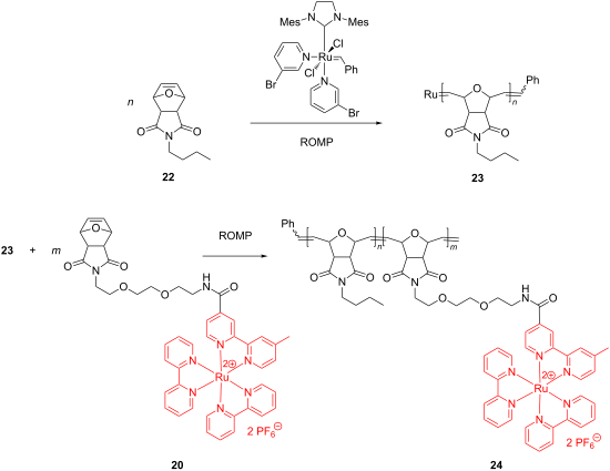silver salt metathesis Given the widespread use of the silver salt metathesis reaction, the identity of the intermediates in these reactions is of significant interest.