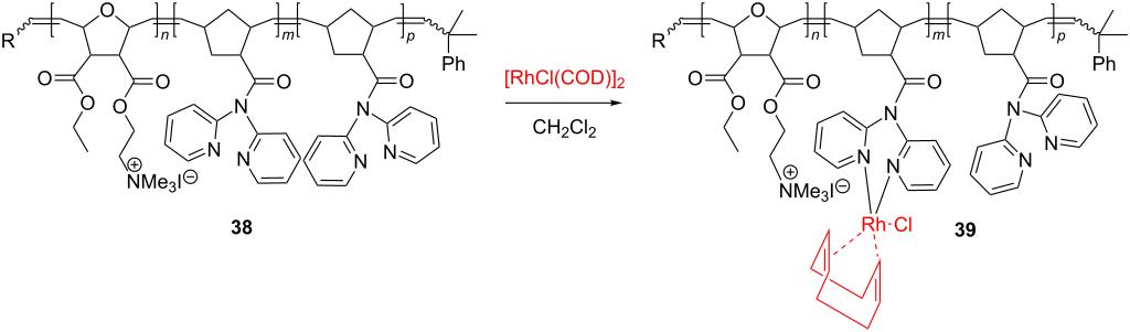 buchmeiser metathesis polymerization
