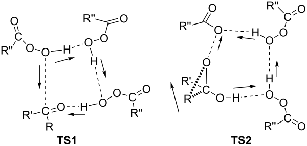 Rearrangements of organic peroxides and related processes