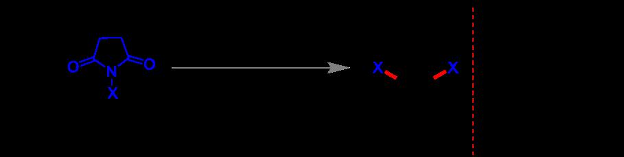 C-h bond metathesis