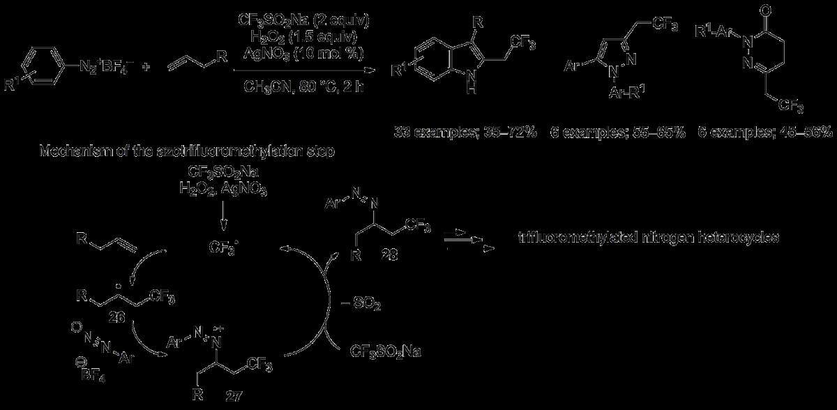 Bjoc Organo Fluorine Chemistry Iv