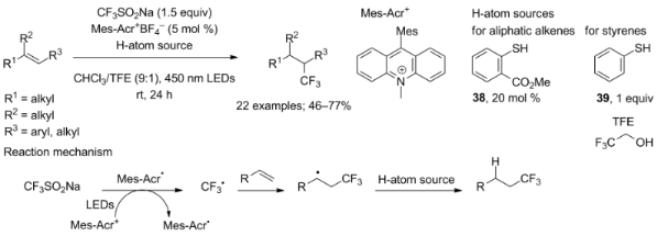 CF3SO2X (X = Na, Cl) as reagents for trifluoromethylation
