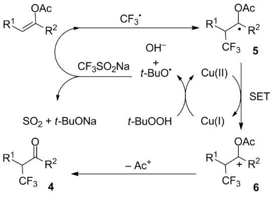 Cf3so2x X Na Cl As Reagents For Trifluoromethylation