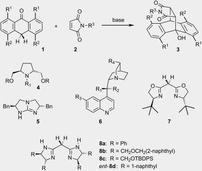 C2-symmetric bisamidines: Chiral Brønsted bases catalysing