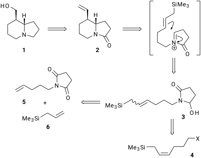 Logical process to retrosynthesis organic chem
