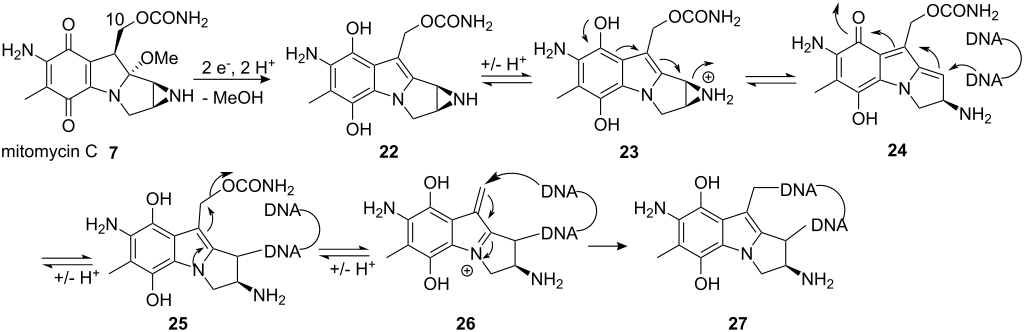 Mitomycins syntheses: a recent update
