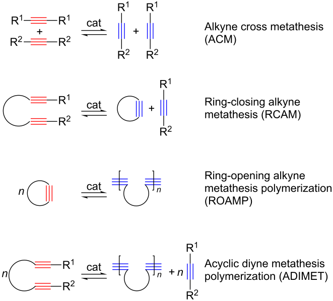 "hoye relay ring closing metathesis Relay cross metathesis reactions of vinylphosphonates relay ring closing metathesis and relay cross hoye et al reported the concept of ""relay ring closing."