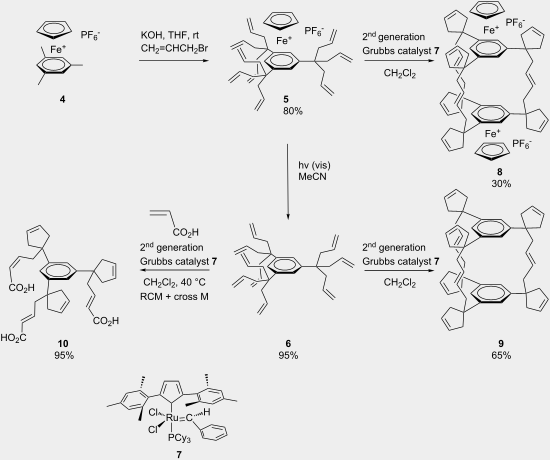 Olefin metathesis in nano-sized systems