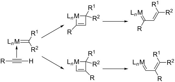 nuclear metathesis