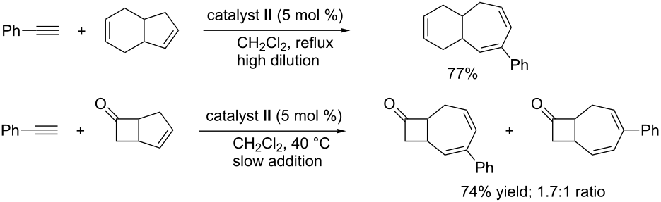 olefins metathesis A process for the production of propylene, the process including: contacting ethylene and a hydrocarbon stream comprising 1-butene and 2-butene with a bifunctional isomerization-metathesis catalyst to concurrently isomerizes 1-butene to 2-butene and to form a metathesis product comprising propylene.