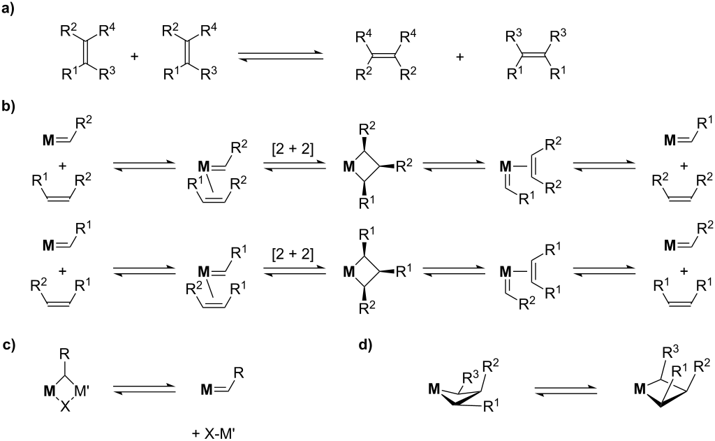 olefin metathesis reaction conditions Olefin ring closing metathesis and hydrosilylation reaction in aqueous medium by grubbs an olefin metathesis/double bond isomerization sequence catalyzed by.