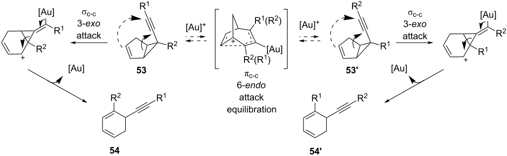 Synthetic Applications Of Gold Catalyzed Ring Expansions