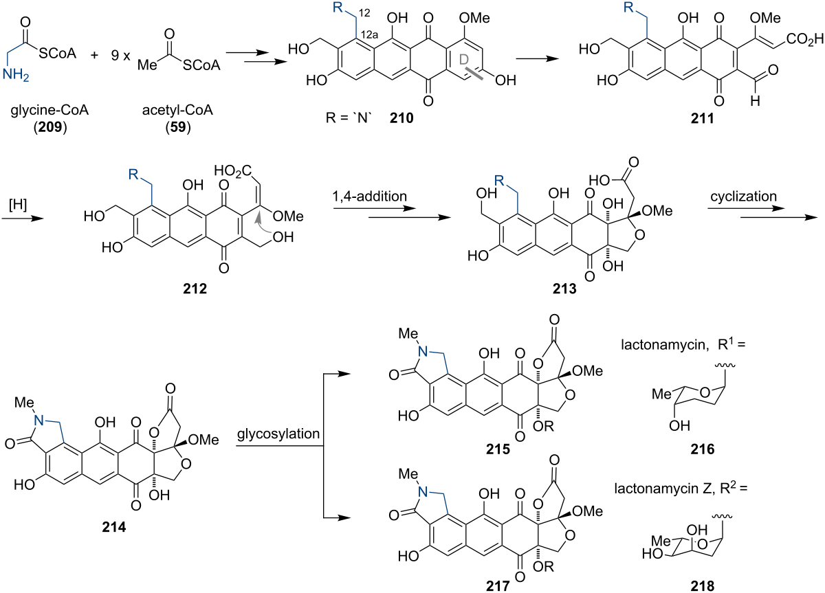metathesis olefin mechanism Mechanism of ring closing metathesis the key intermediate is a metallacyclobutane, which can undergo cycloreversion either towards products or back to starting materials when the olefins of the substrate are terminal, the driving force for rcm is the removal of ethene from the reaction mixture initiation: catalytic cycle.
