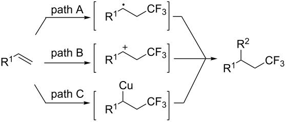 Copper Catalyzed Trifluoromethylation Of Alkenes With An