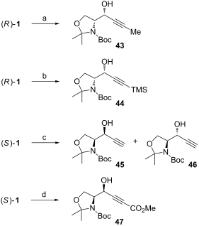 competetive nucleophiles An explanation of the terms nucleophile and nucleophilic substitution, together with the general mechanisms for these reactions involving halogenoalkanes.